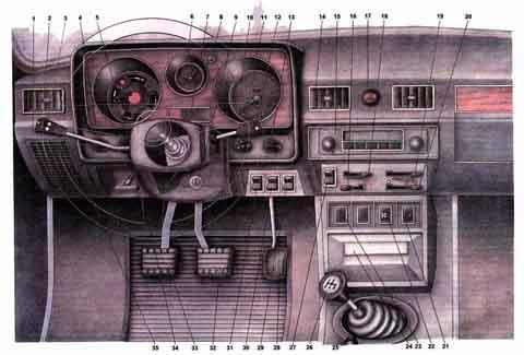 Панель прибопов ГАЗ 2410 и ГАЗ